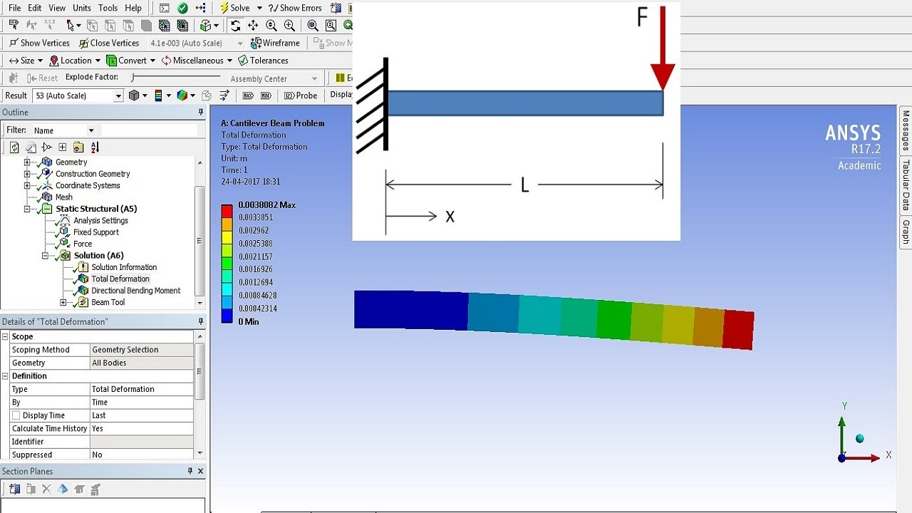 ansys workbench 17.2 tutorial pdf