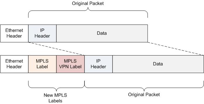 mpls l3 vpn tutorial