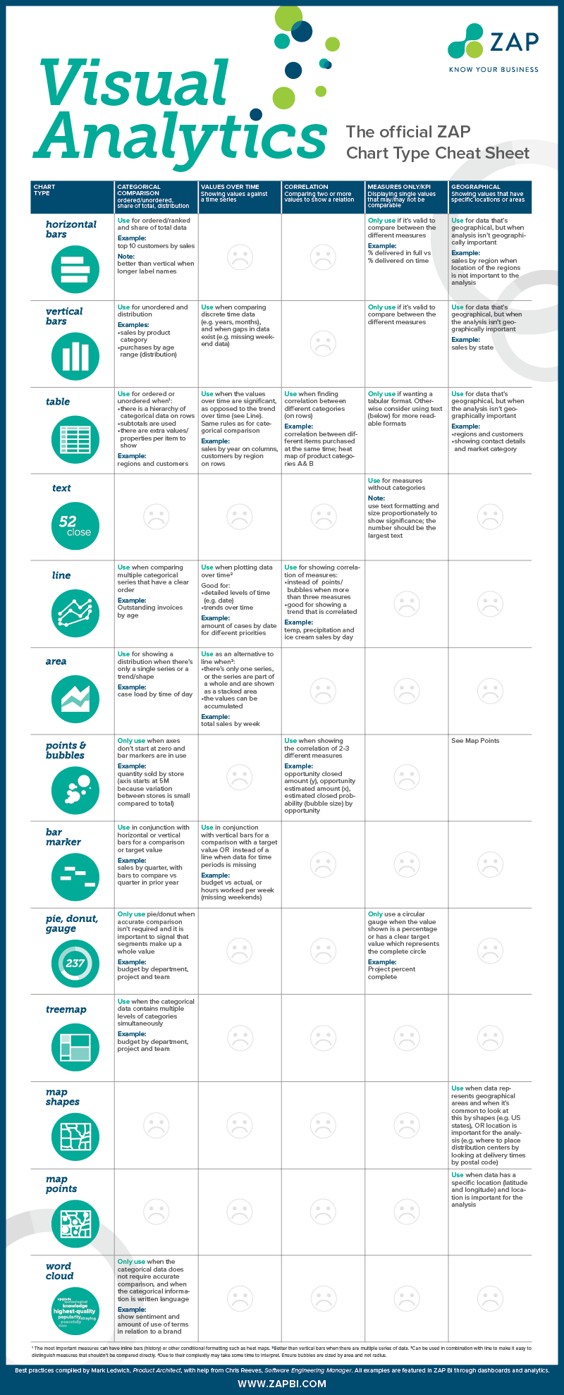 web intelligence tutorial pdf