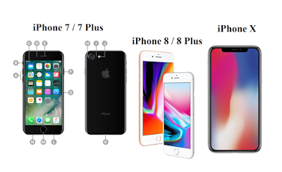 ios 11 tutorial iphone