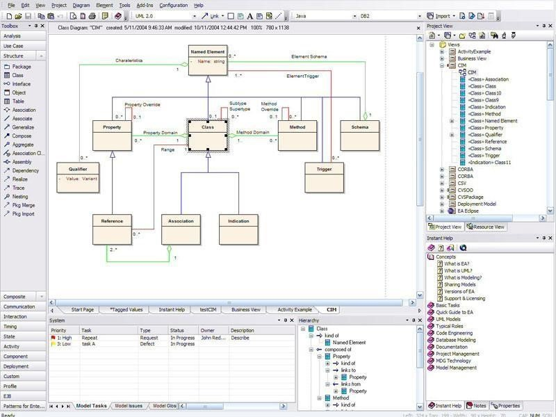 sparx enterprise architect tutorial pdf