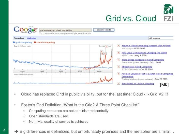 grid computing tutorial point