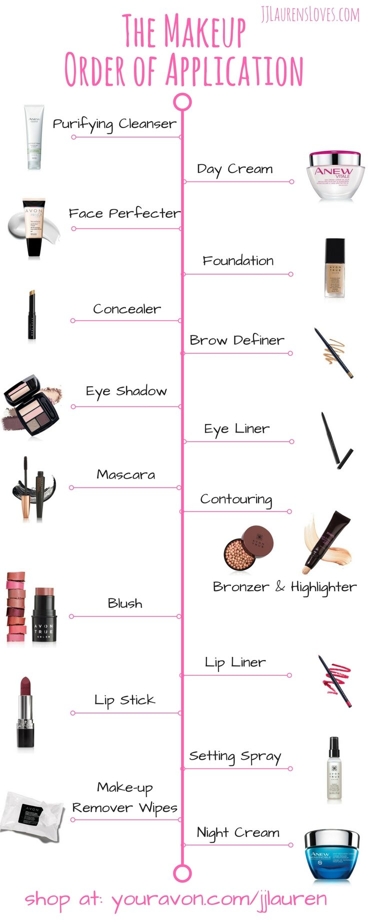 how to apply foundation tutorial