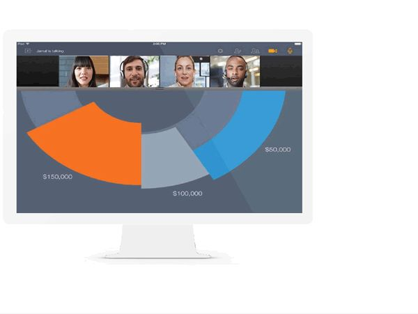 how to use gotomeeting tutorial