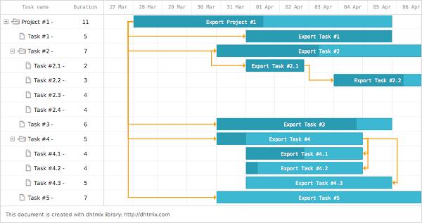 tableau server tutorial pdf