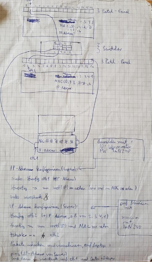 linux c++ serial port tutorial
