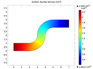 particle flow app tutorial