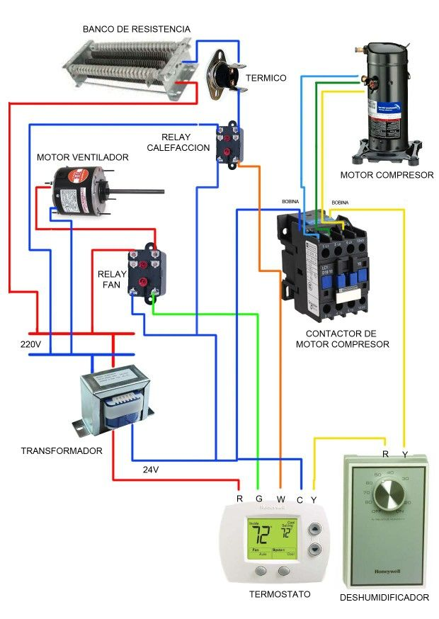 autocad 2010 electrical tutorial pdf