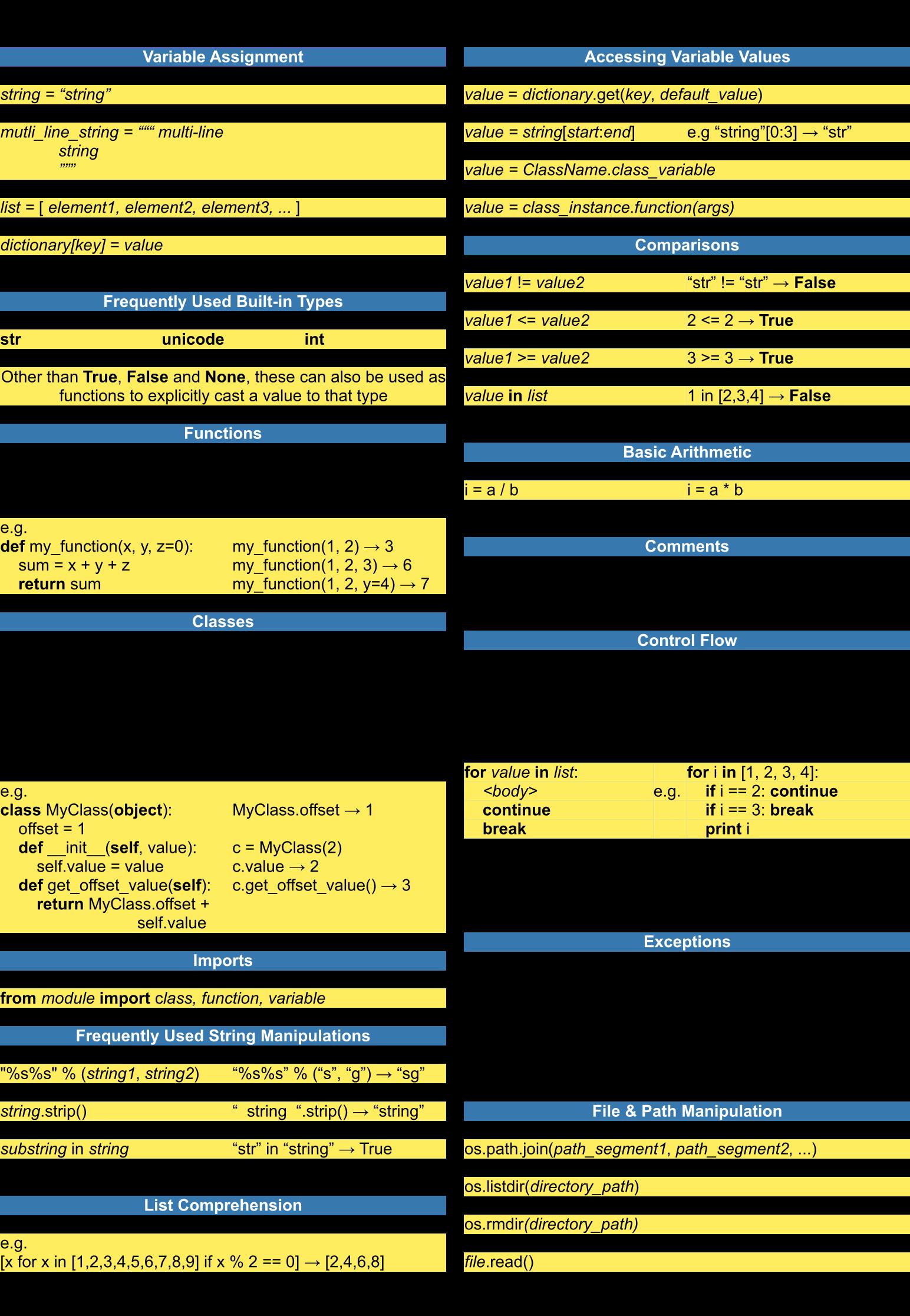 python tutorial pdf 2017