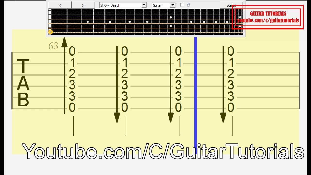 guitar tutorial for beginners easy songs