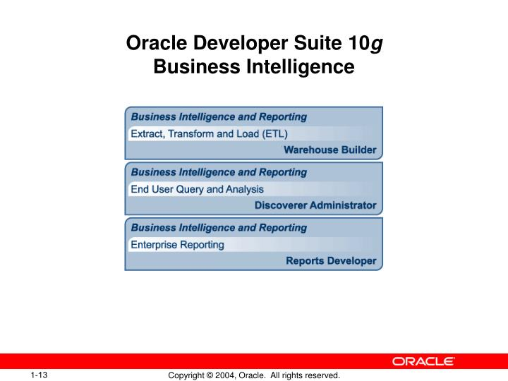 oracle developer suite 10g tutorial