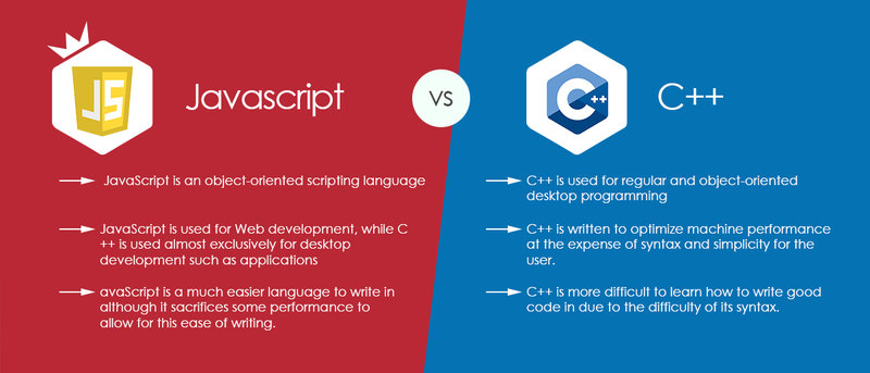 object oriented javascript tutorial for beginners