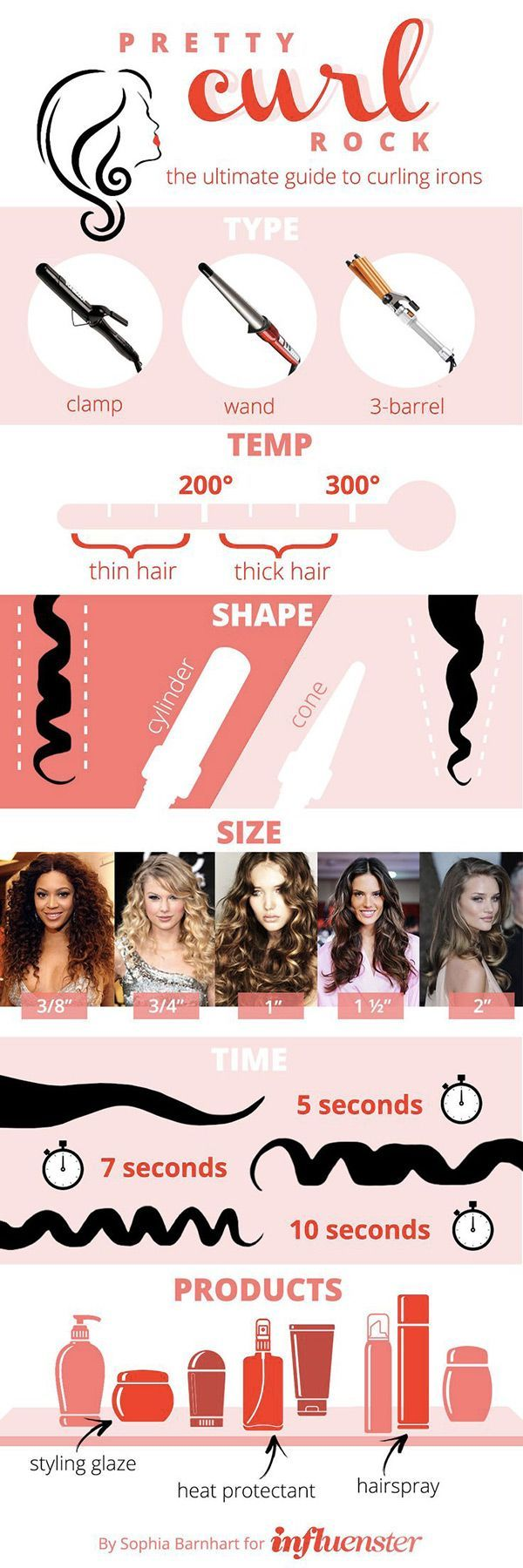 hair curling tutorial with flat iron