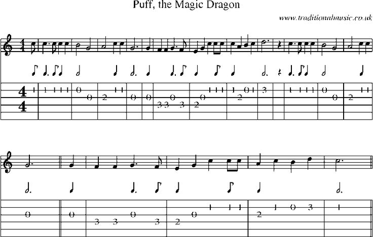o holy night ukulele tutorial