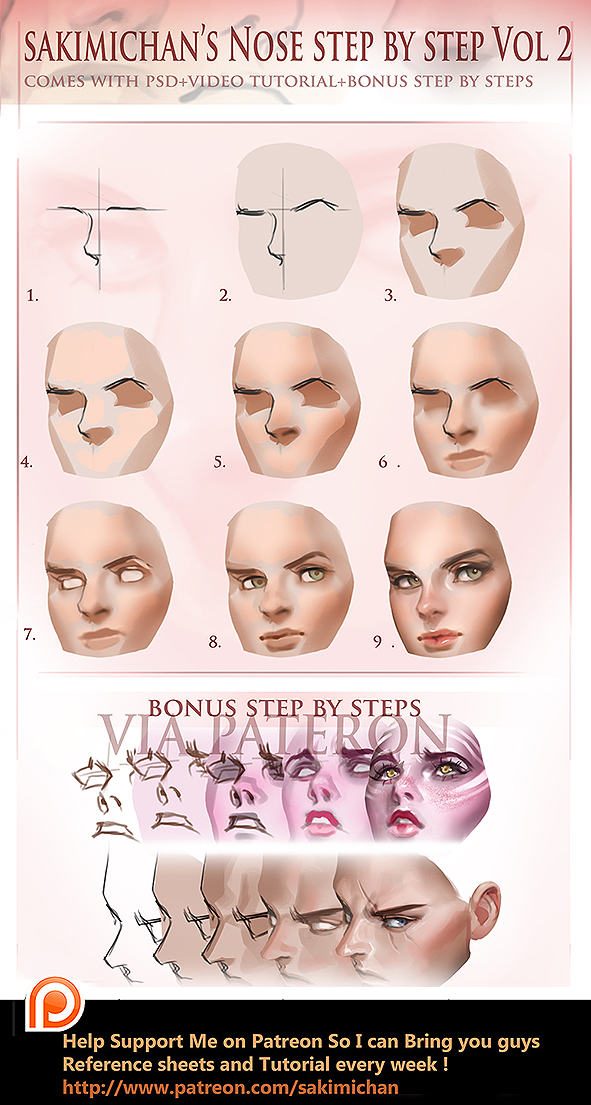 face drawing tutorial deviantart