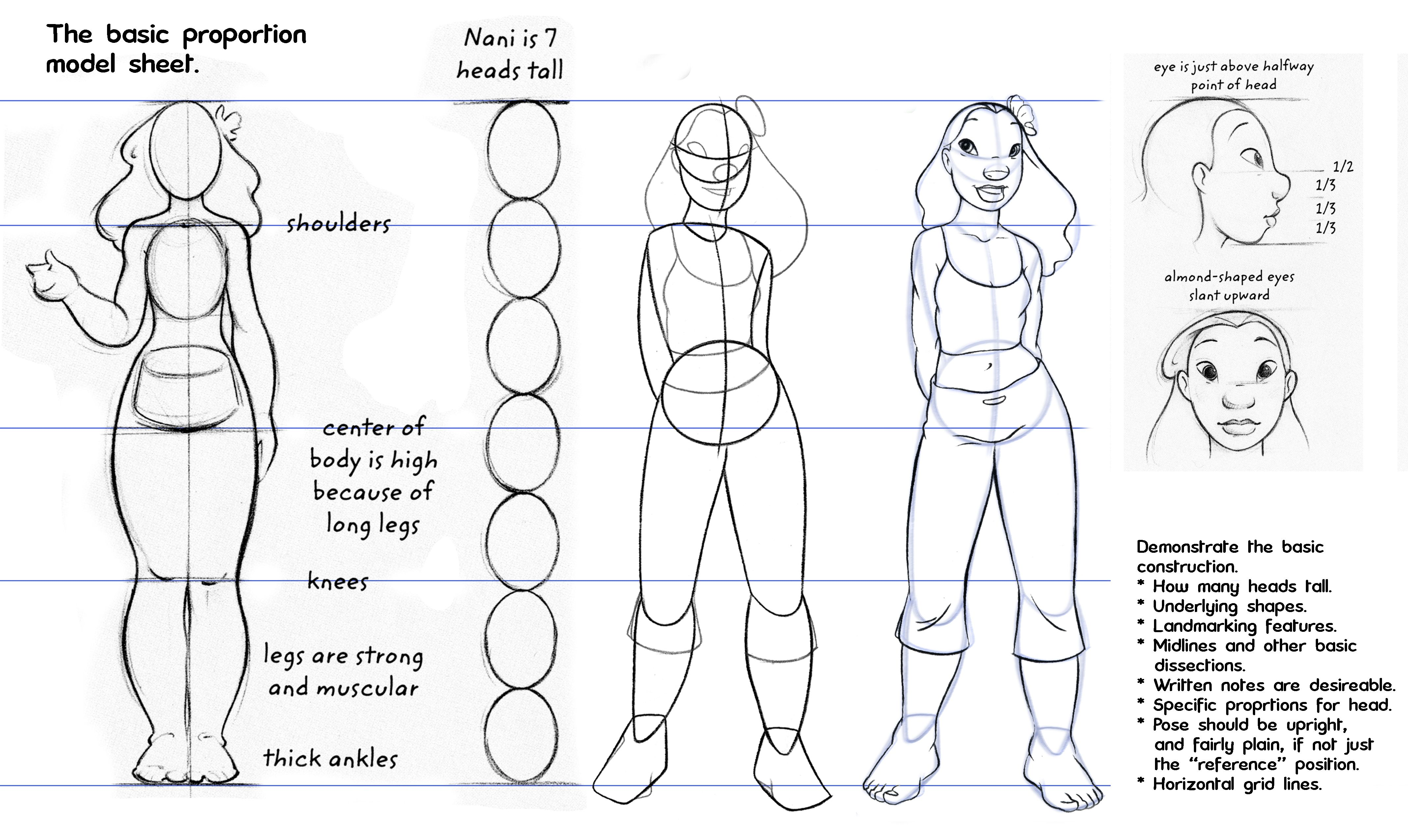 character model sheet tutorial