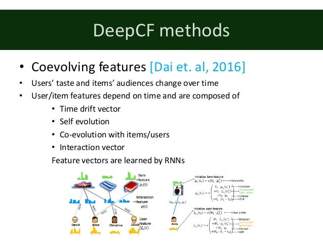 deep learning in r tutorial