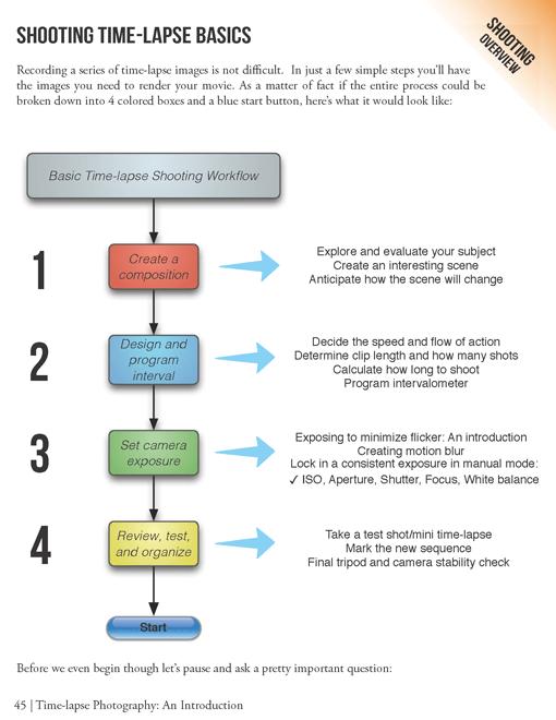 digital image processing tutorial