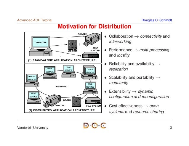 distributed system tutorial pdf