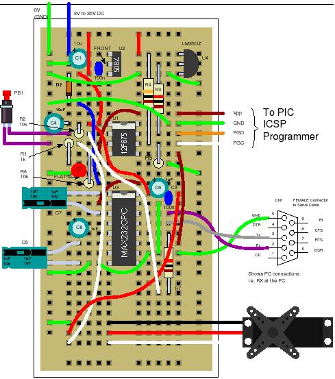 servo motor controller tutorial