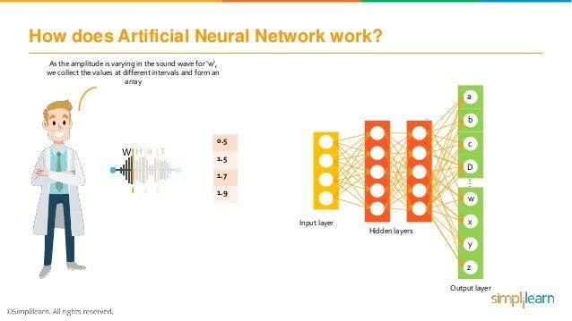 deep neural network tutorial