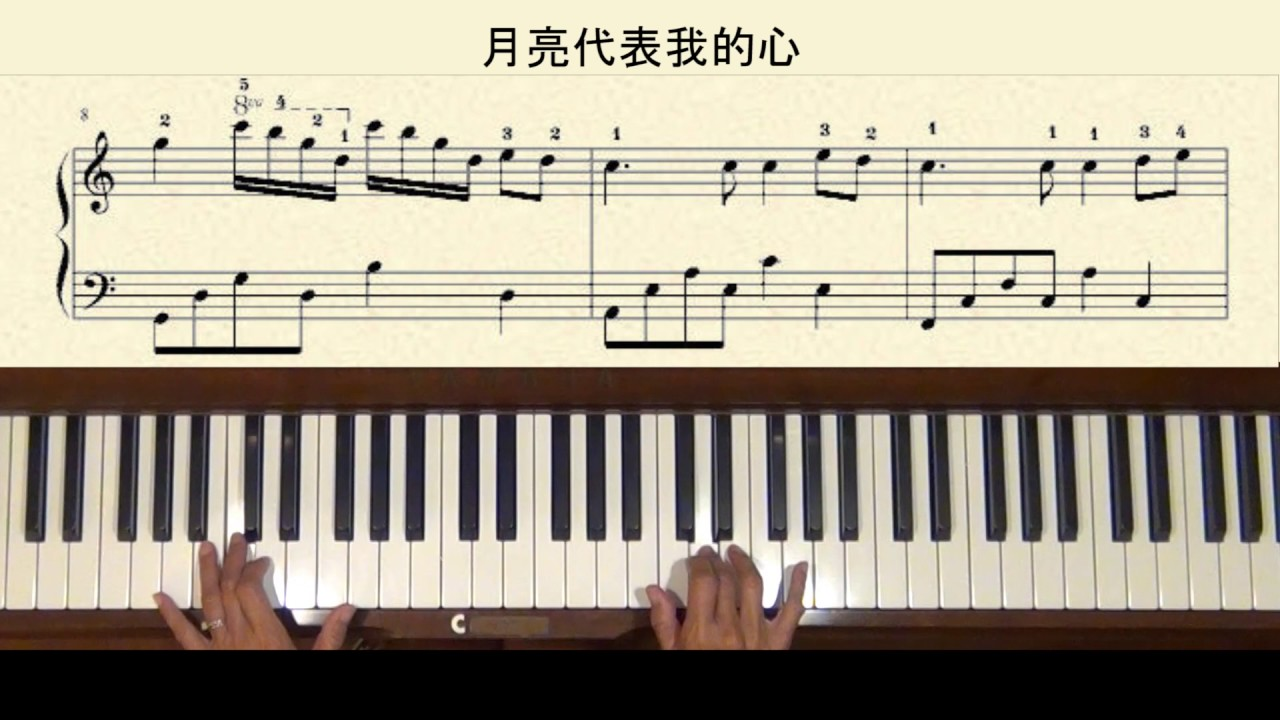 unbreak my heart piano tutorial