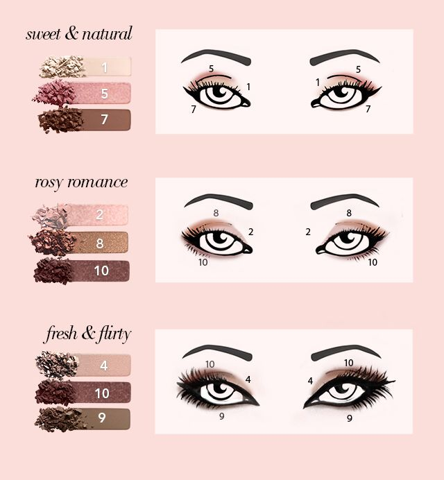 elf rose gold palette tutorial