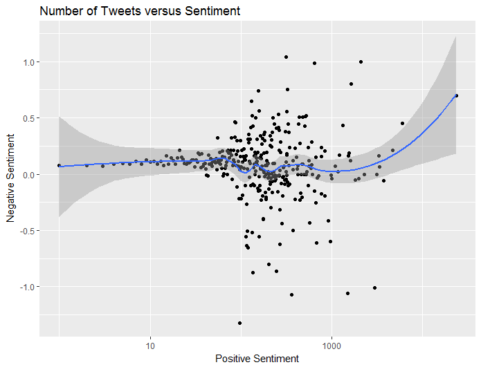 twitter sentiment analysis tutorial