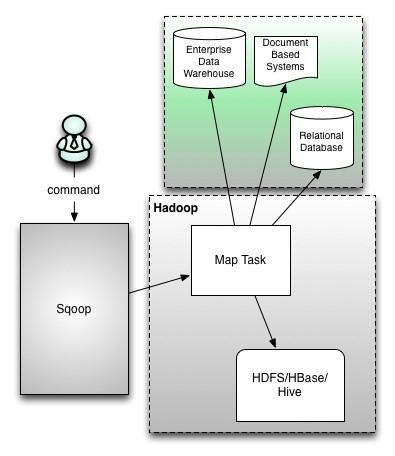 hadoop hdfs tutorial pdf