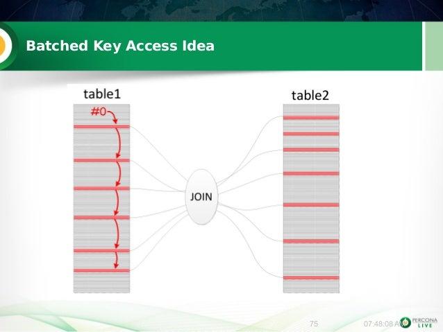 mysql query tutorial pdf