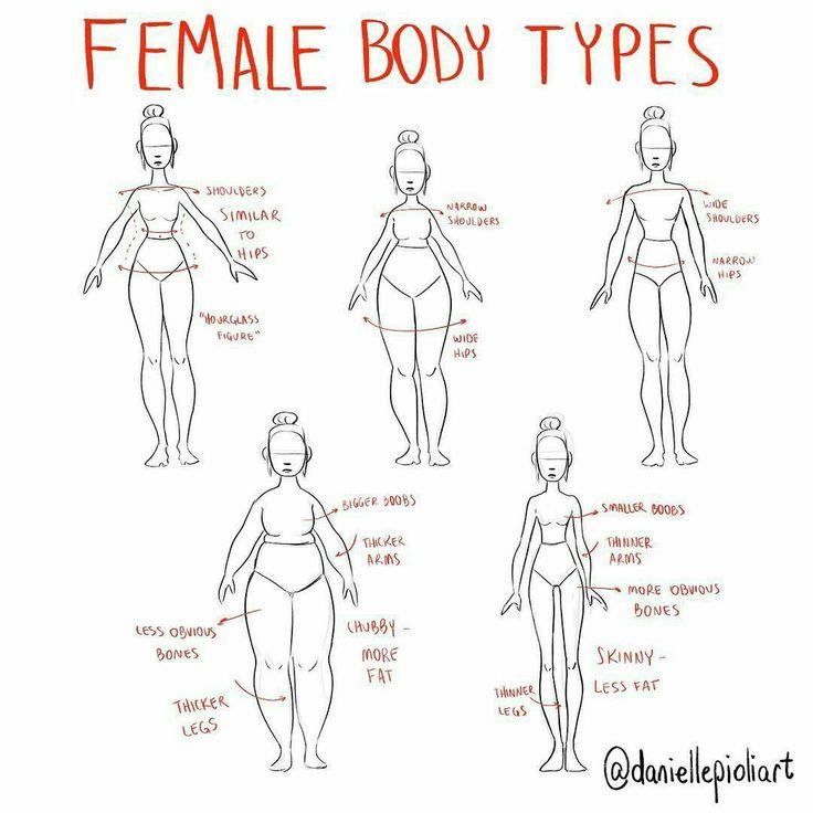 female body drawing tutorial