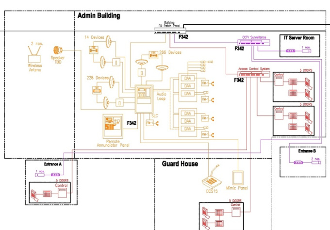 fire alarm system design tutorial