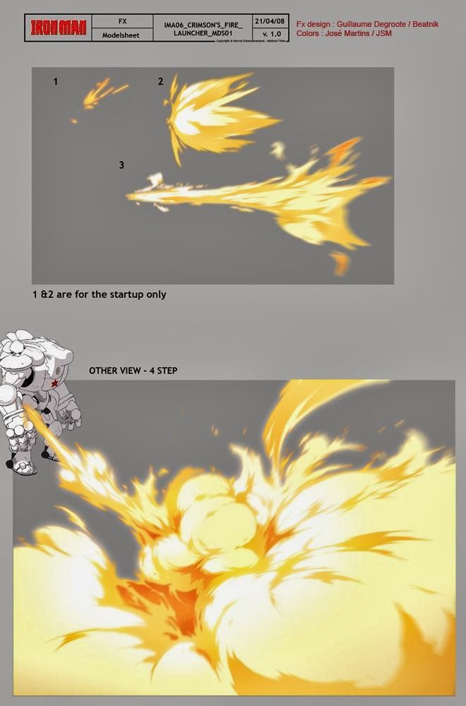 flash animation tutorial pdf