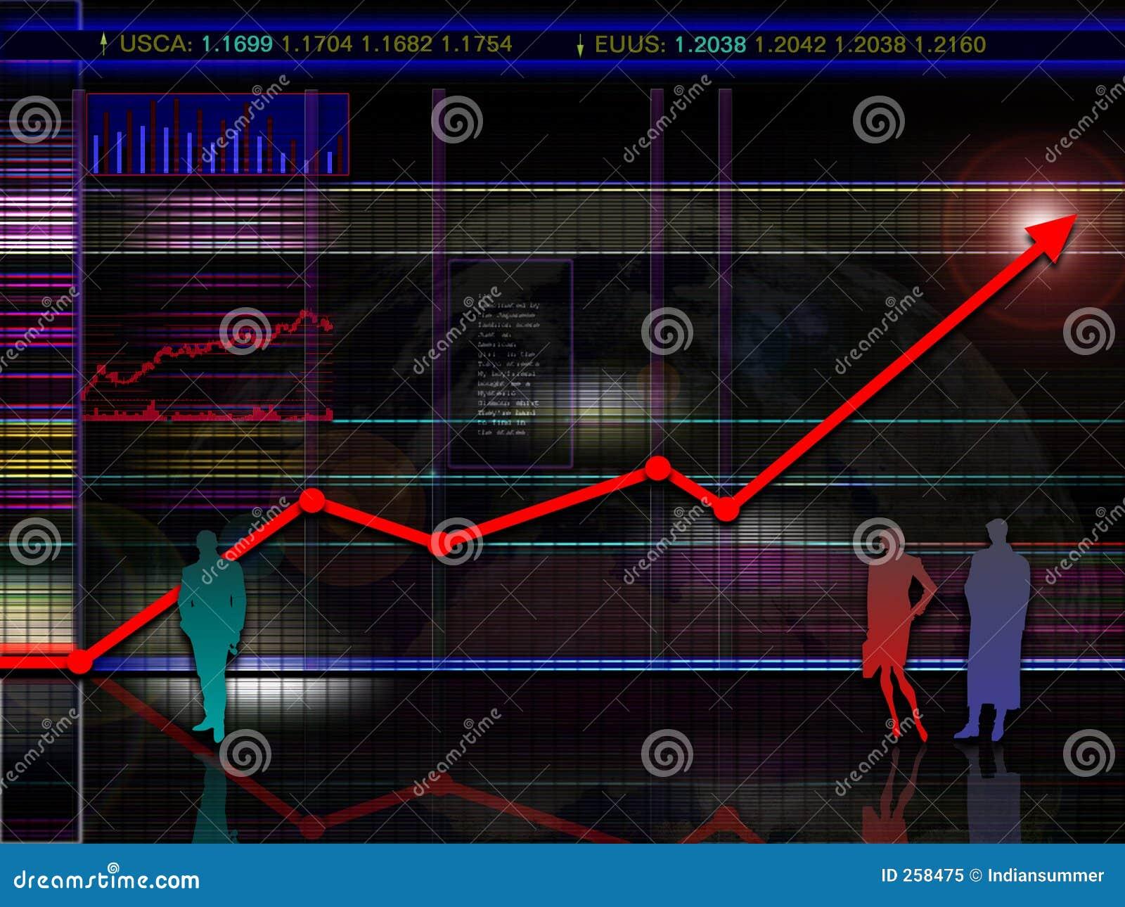 free stock charts tutorial