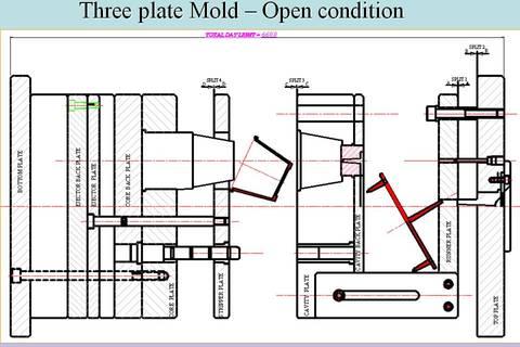 function point estimation tutorial pdf