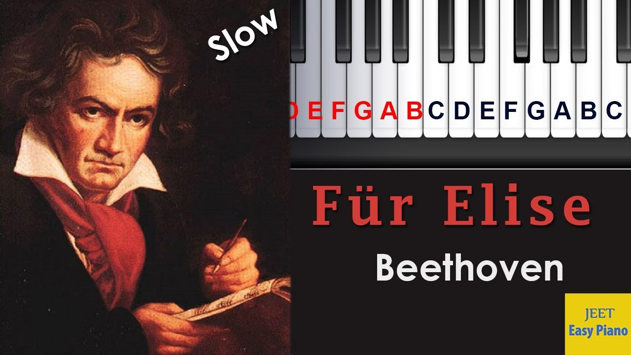 fur elise piano tutorial