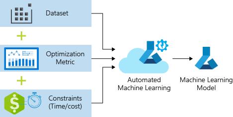 gaussian process machine learning tutorial