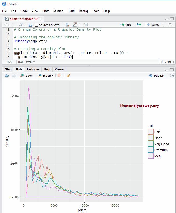 ggplot in r tutorial