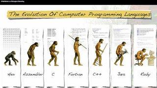 go programming language tutorial