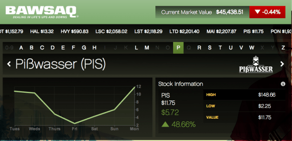 gta 5 stock market tutorial