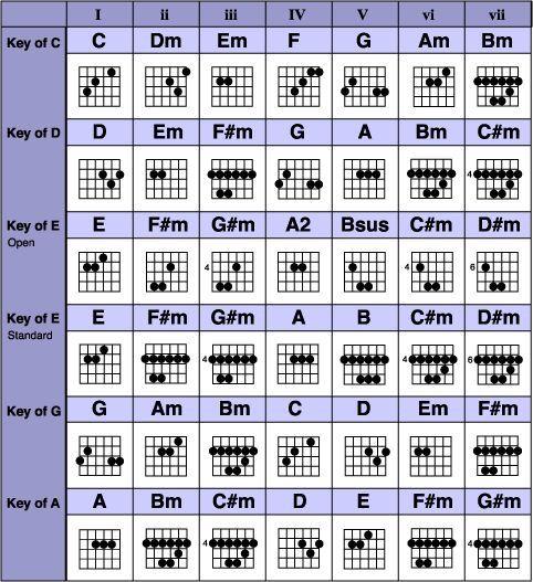 here i am guitar tutorial