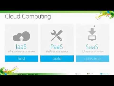 iaas cloud computing tutorial