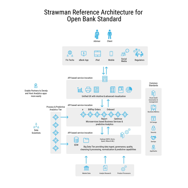 ibm bpm tutorial for beginners pdf