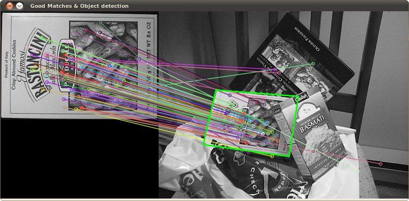 image processing opencv tutorial
