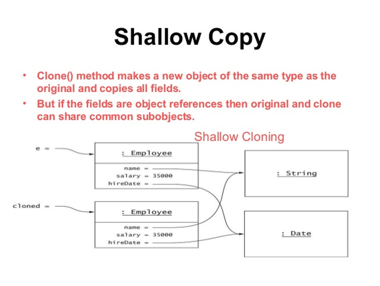 java tutorial thenewboston complete series