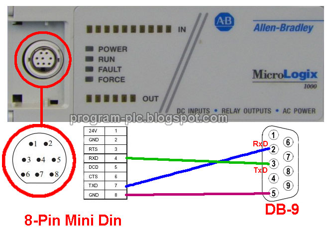micrologix 1000 programming tutorial