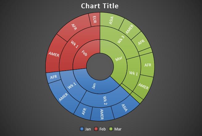 microsoft excel bar graph tutorial