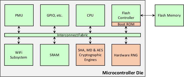 microsoft identity manager tutorial