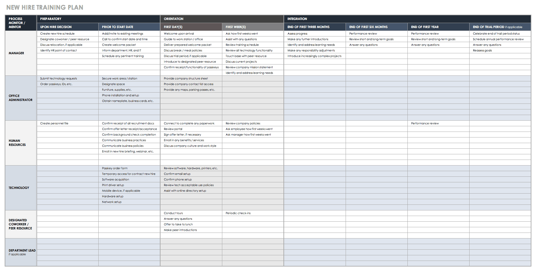 microsoft project plan tutorial