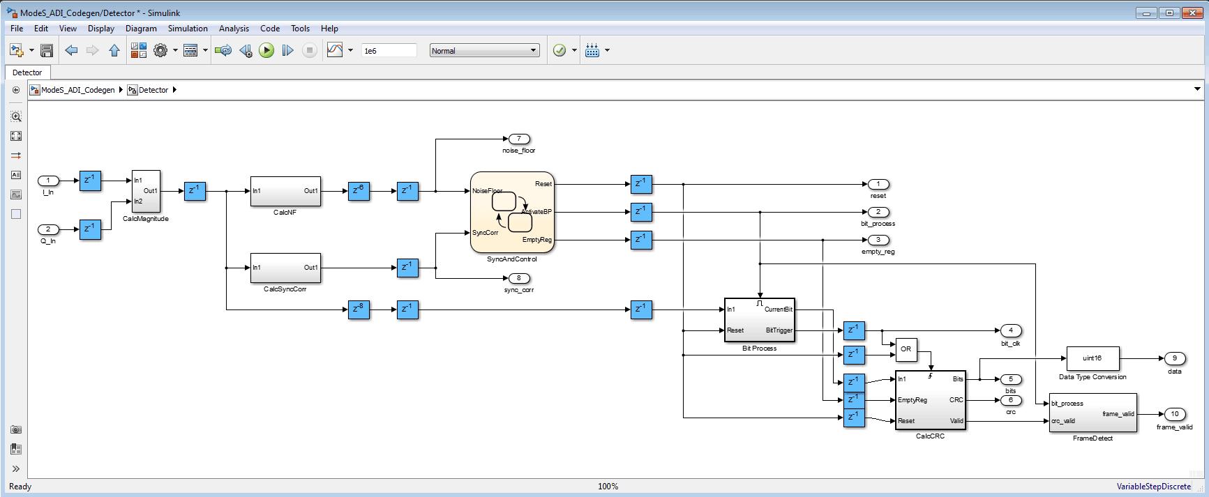 model based design tutorial